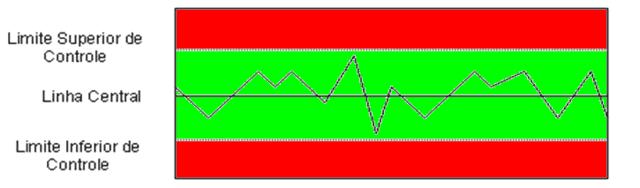 controle-estatistico-de-processos
