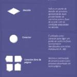 infografico-fluxograma